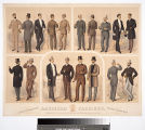 Issued February 1886 American fashions, spring and summer 1886. Published by the Jno. J. Mitchell Co. 830 Broadway,...